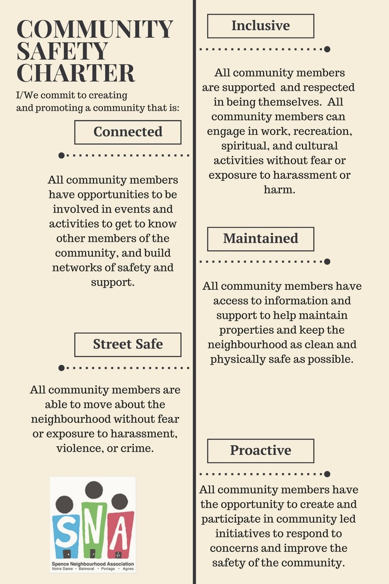 Community Safety Charter poster