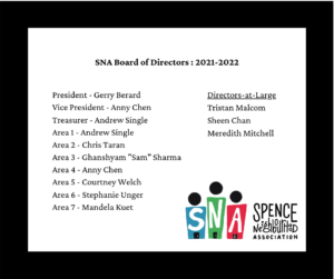 List of Board of Directors for 2021